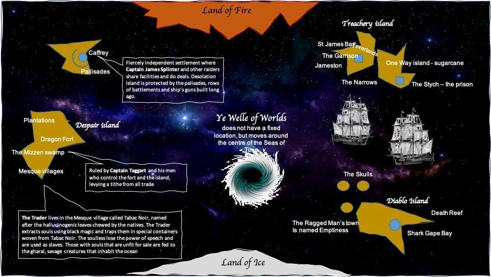Sky Pirates map